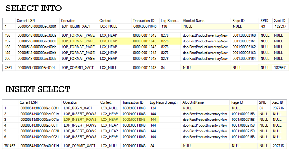 Inside the Transaction Log file using fn_dblog() and