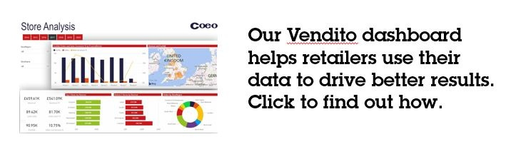 Click to find out how Vendito drives retail insight
